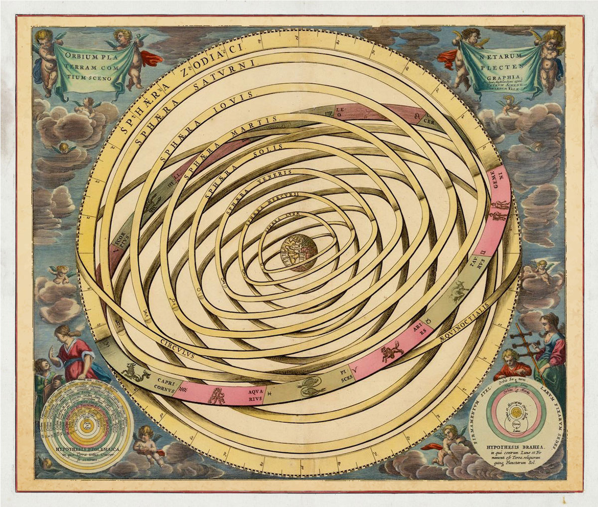 Risincronizzazione, rotazione terrestre e cicli ormonali